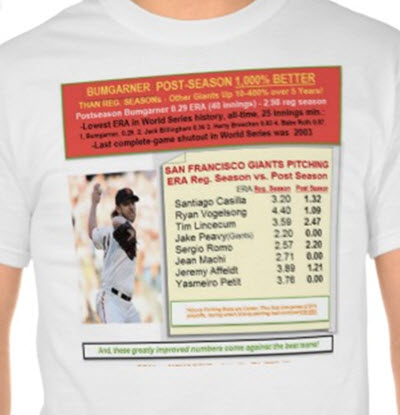 Giants WORLD SERIES TSHIRTS 2014- GIANTS WIN BY NOT STRIKING OUT
